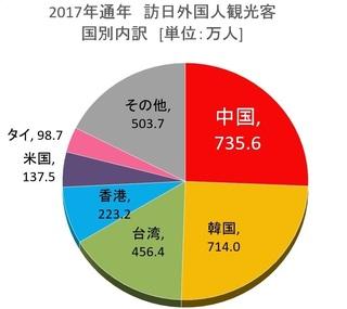 2017訪日外国人.jpg