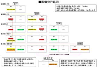 国債発行BS図.jpg