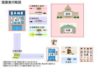 国債発行概念図.jpg