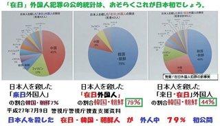 日本人を殺した外国人比較.jpg